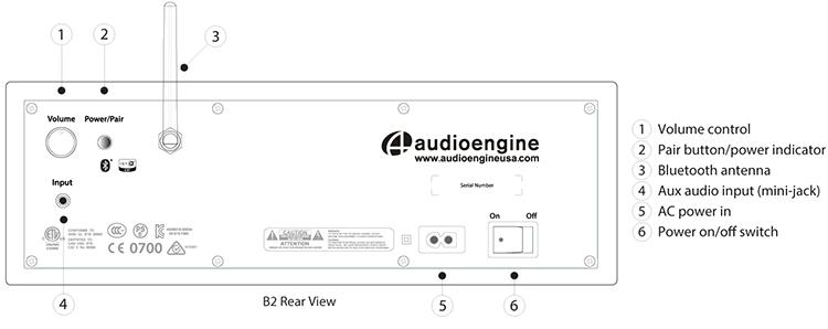 Audioengine-B2-tech-banners750
